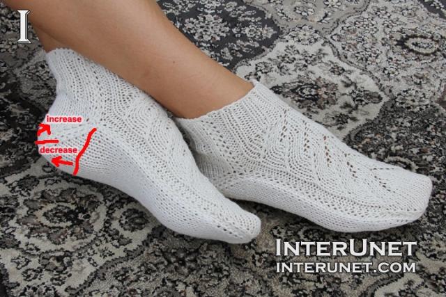 knit-women's-socks heel
