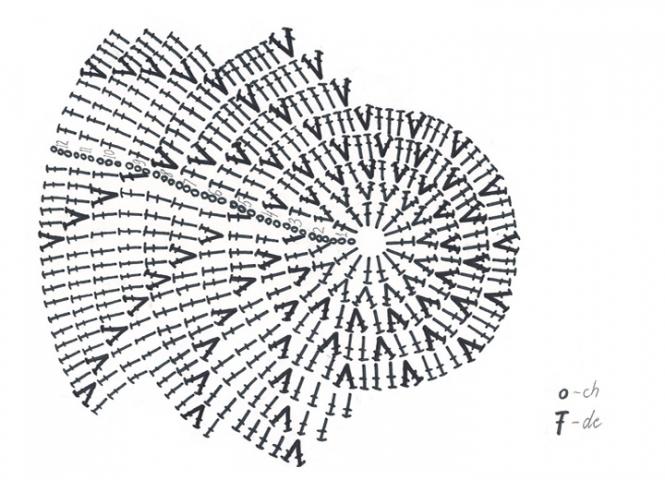 hat-crochet-chart